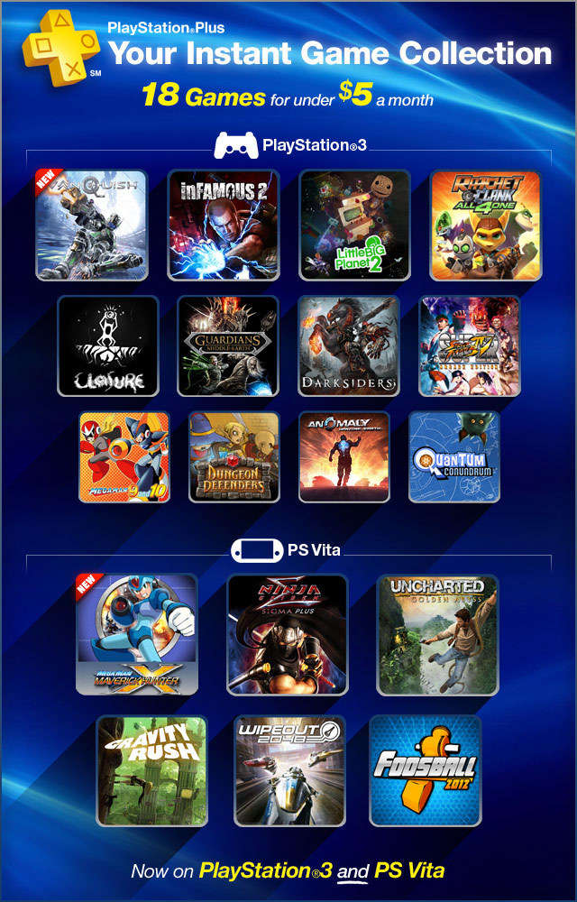 Games For Ps3 Only : Playstation plus day trial eu au nz middle east